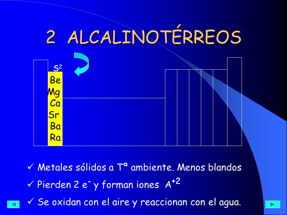 2 ALCALINOTÉRREOS Be Mg Ca Sr Ba Ra