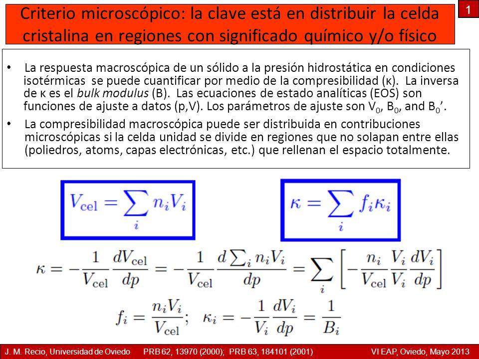 1Criterio microscópico: la clave está en distribuir la celda cristalina en regiones con significado químico y/o físico.