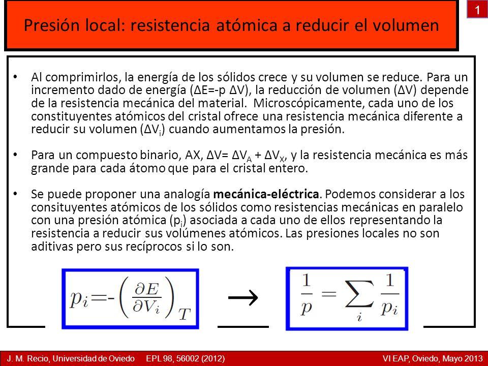 Presión local: resistencia atómica a reducir el volumen