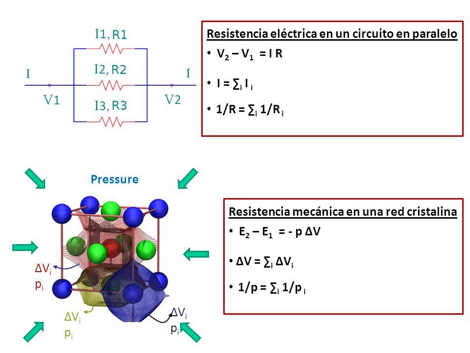 Resistencia eléctrica en un circuito en paralelo V2 – V1 = I R
