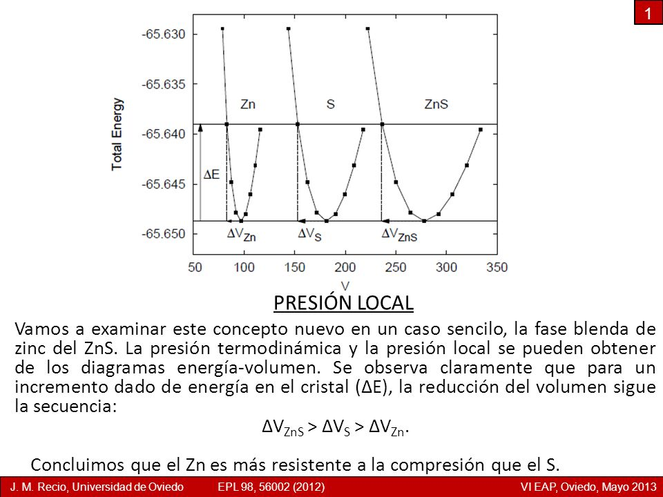 ΔVZnS > ΔVS > ΔVZn.