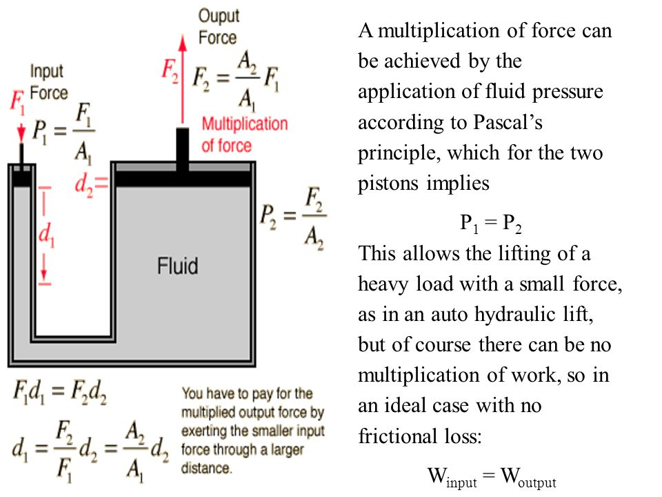 A multiplication of force can be achieved by the application of fluid pressure according to Pascal's principle, which for the two pistons implies