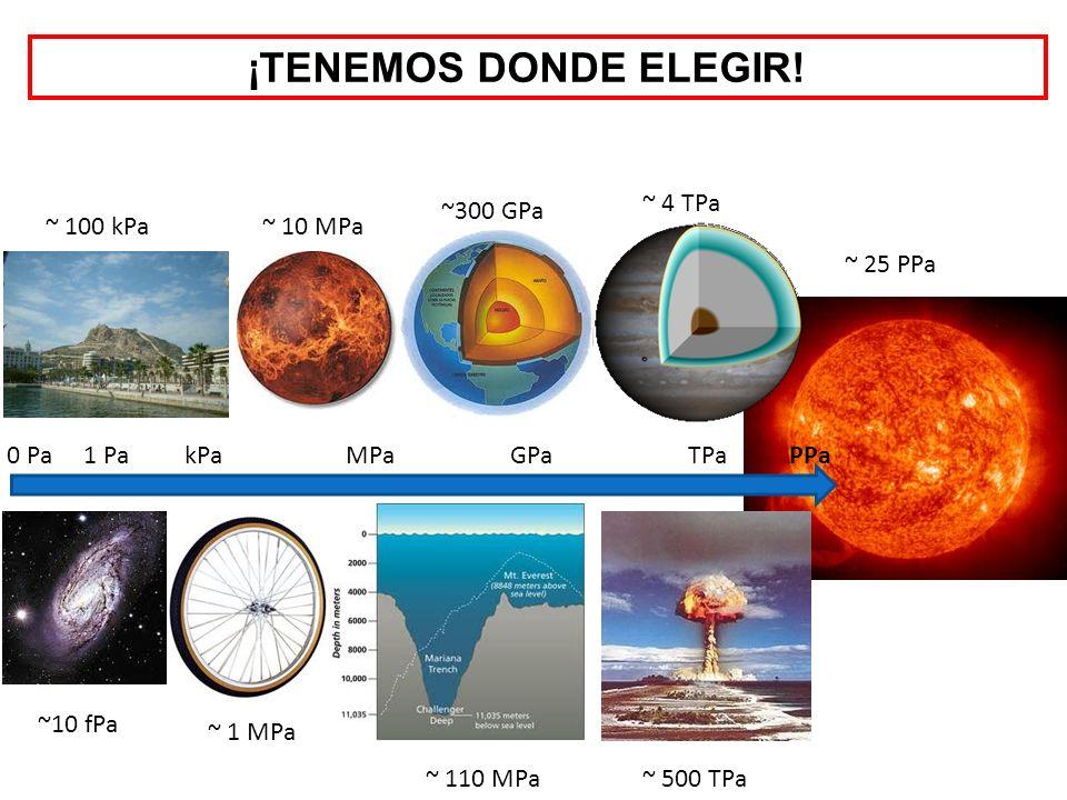 ¡TENEMOS DONDE ELEGIR! 0 Pa 1 Pa kPa MPa GPa TPa PPa ~300 GPa ~ 4 TPa