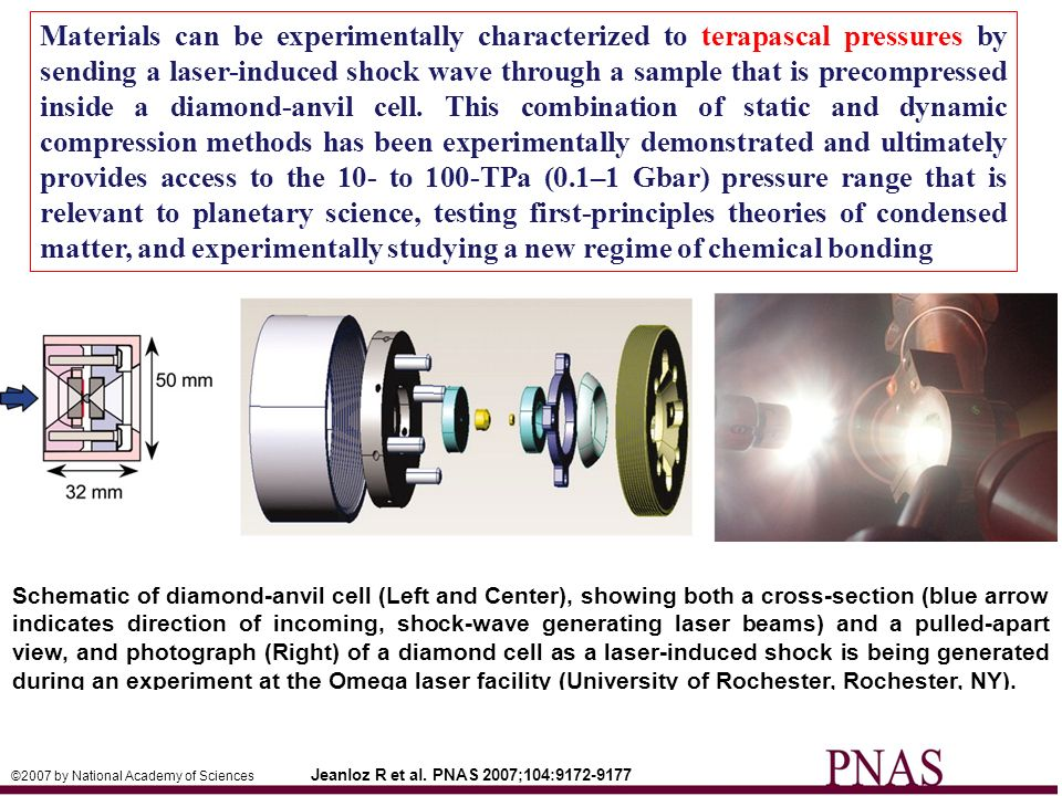 Materials can be experimentally characterized to terapascal pressures by sending a laser-induced shock wave through a sample that is precompressed inside a diamond-anvil cell. This combination of static and dynamic compression methods has been experimentally demonstrated and ultimately provides access to the 10- to 100-TPa (0.1–1 Gbar) pressure range that is relevant to planetary science, testing first-principles theories of condensed matter, and experimentally studying a new regime of chemical bonding.