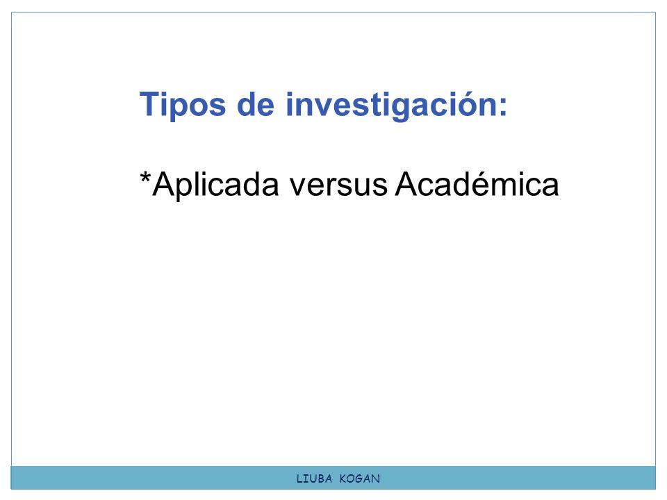 Tipos de investigación: *Aplicada versus Académica