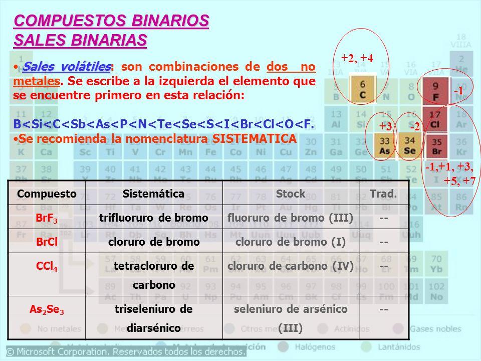 COMPUESTOS BINARIOS SALES BINARIAS +2, +4