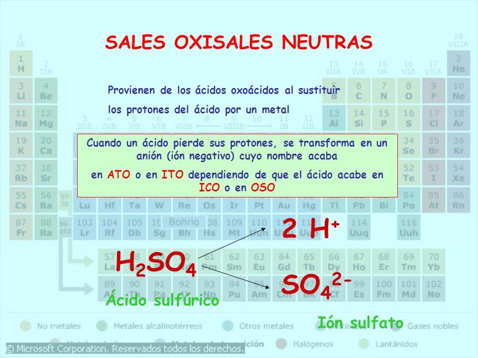 2 H+ H2SO4 SO42- SALES OXISALES NEUTRAS Ácido sulfúrico Ión sulfato