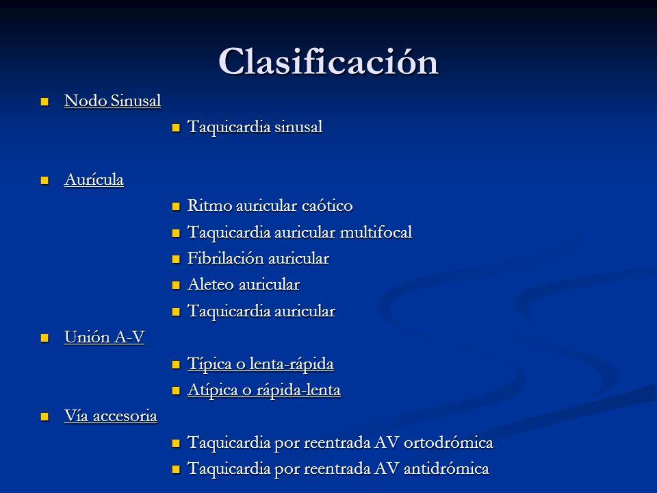 Clasificación Nodo Sinusal Taquicardia sinusal Aurícula