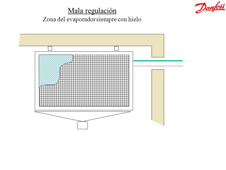 Zona del evaporador siempre con hielo
