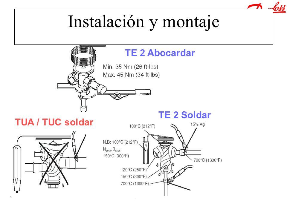 Instalación y montaje TE 2 Abocardar TE 2 Soldar TUA / TUC soldar