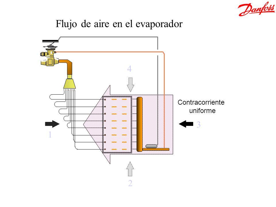 Flujo de aire en el evaporador