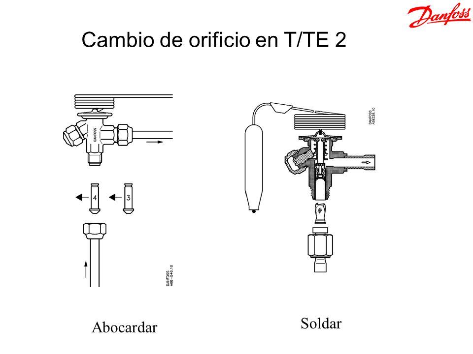 Cambio de orificio en T/TE 2