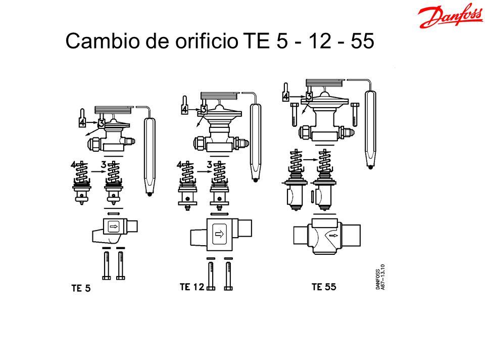 Cambio de orificio TE 5 - 12 - 55