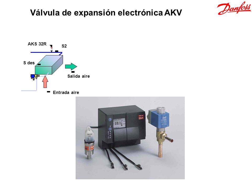Válvula de expansión electrónica AKV