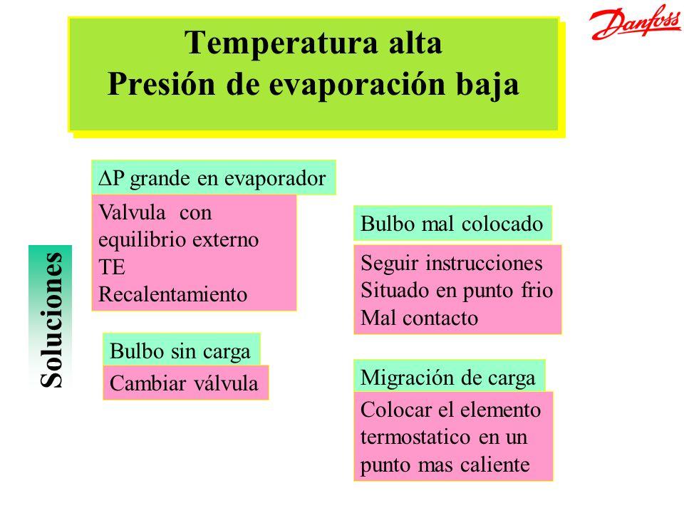 Temperatura alta Presión de evaporación baja