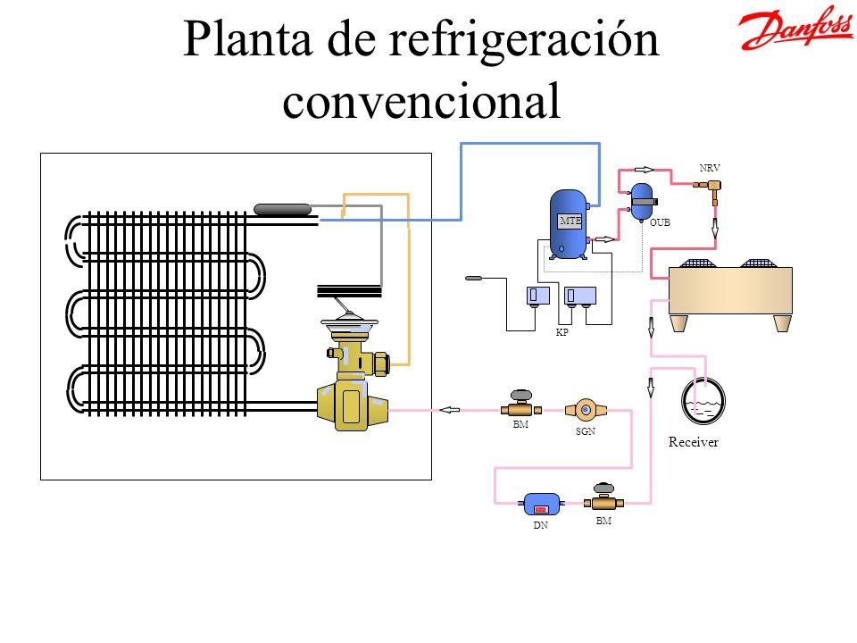 Planta de refrigeración convencional