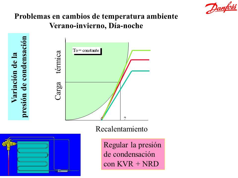Problemas en cambios de temperatura ambiente