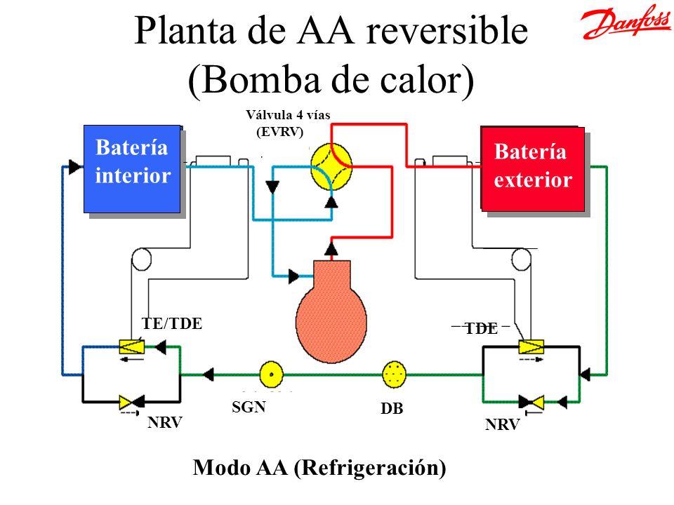 Planta de AA reversible (Bomba de calor)