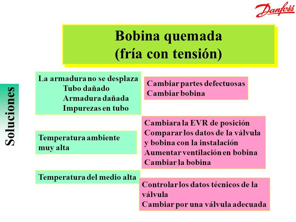 Bobina quemada (fría con tensión)