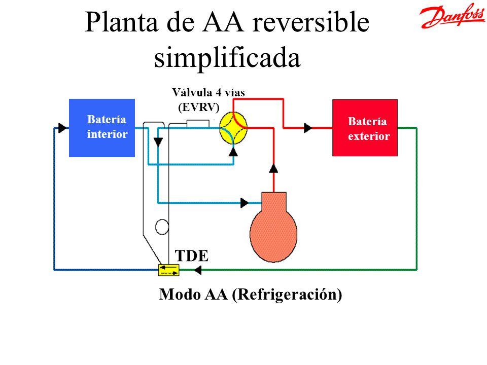 Planta de AA reversible simplificada