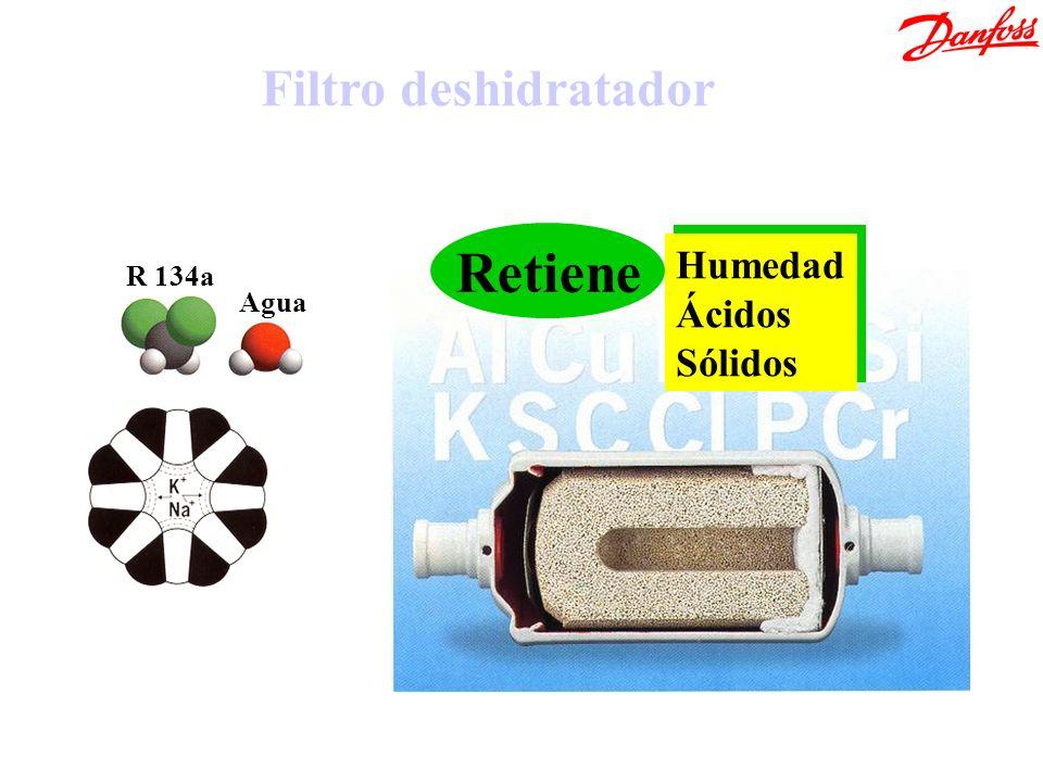 Retiene Filtro deshidratador Humedad Ácidos Sólidos R 134a Agua