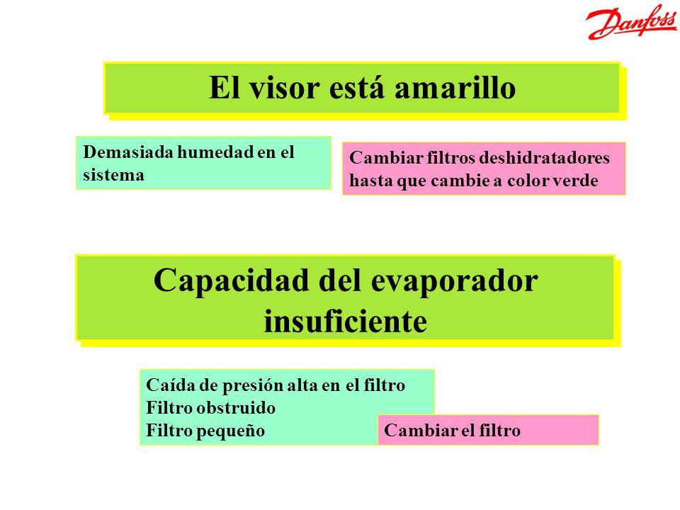 Capacidad del evaporador insuficiente