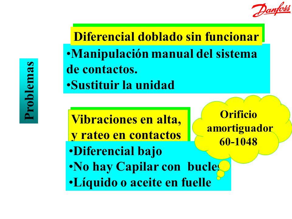 Manipulación manual del sistema de contactos. Sustituir la unidad
