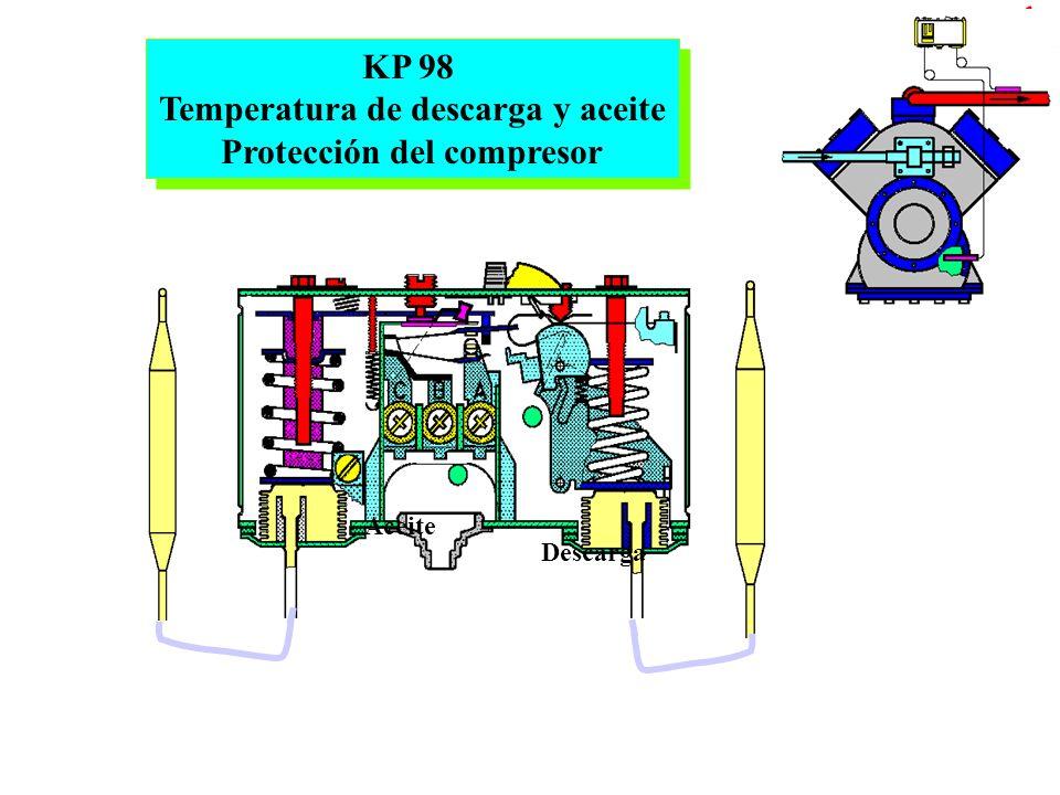 Temperatura de descarga y aceite Protección del compresor