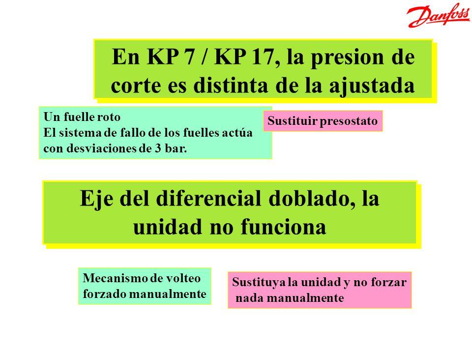 En KP 7 / KP 17, la presion de corte es distinta de la ajustada