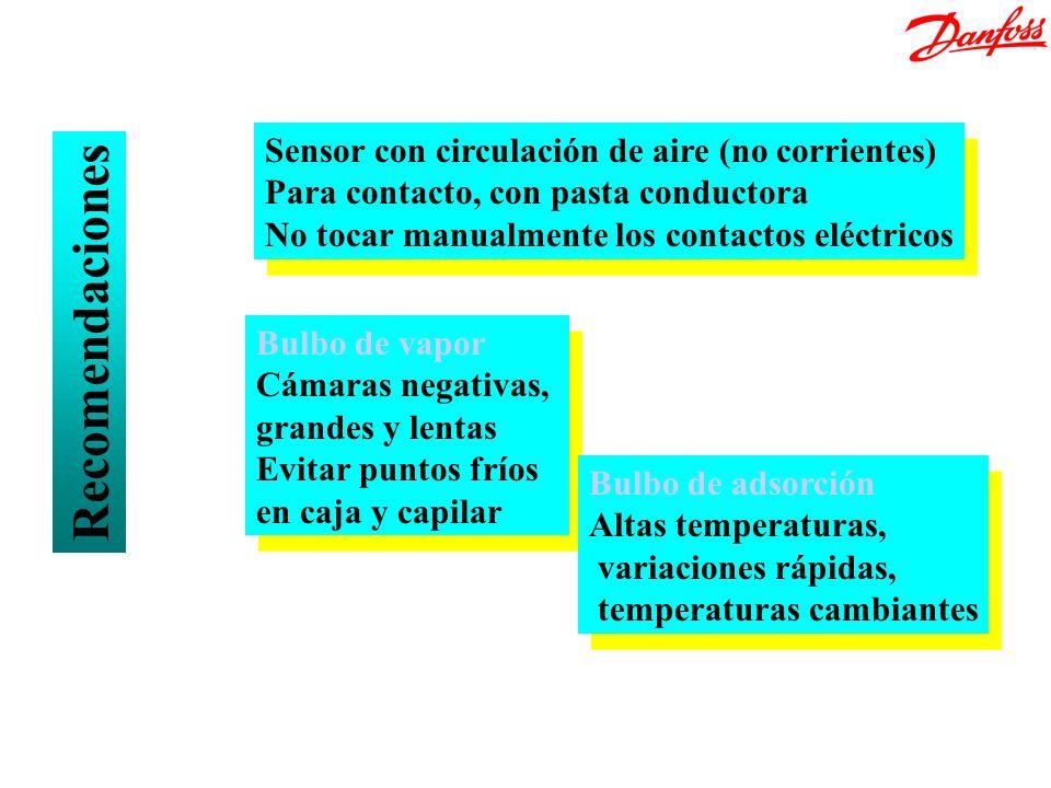 Recomendaciones Sensor con circulación de aire (no corrientes)