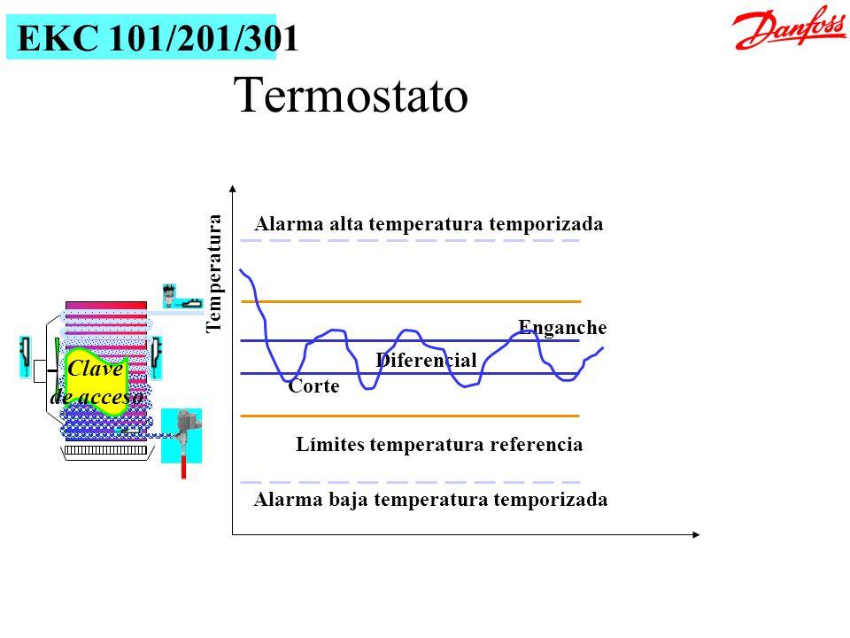 Termostato EKC 101/201/301 Clave de acceso