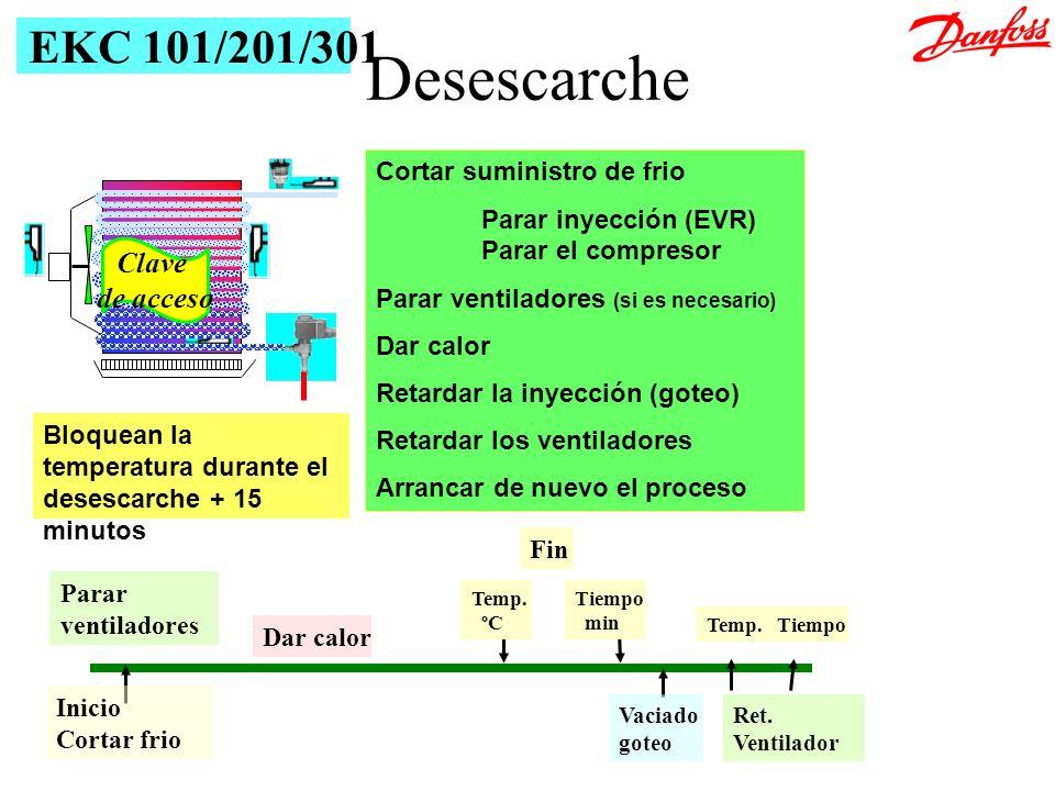 Desescarche EKC 101/201/301 Clave de acceso Cortar suministro de frio