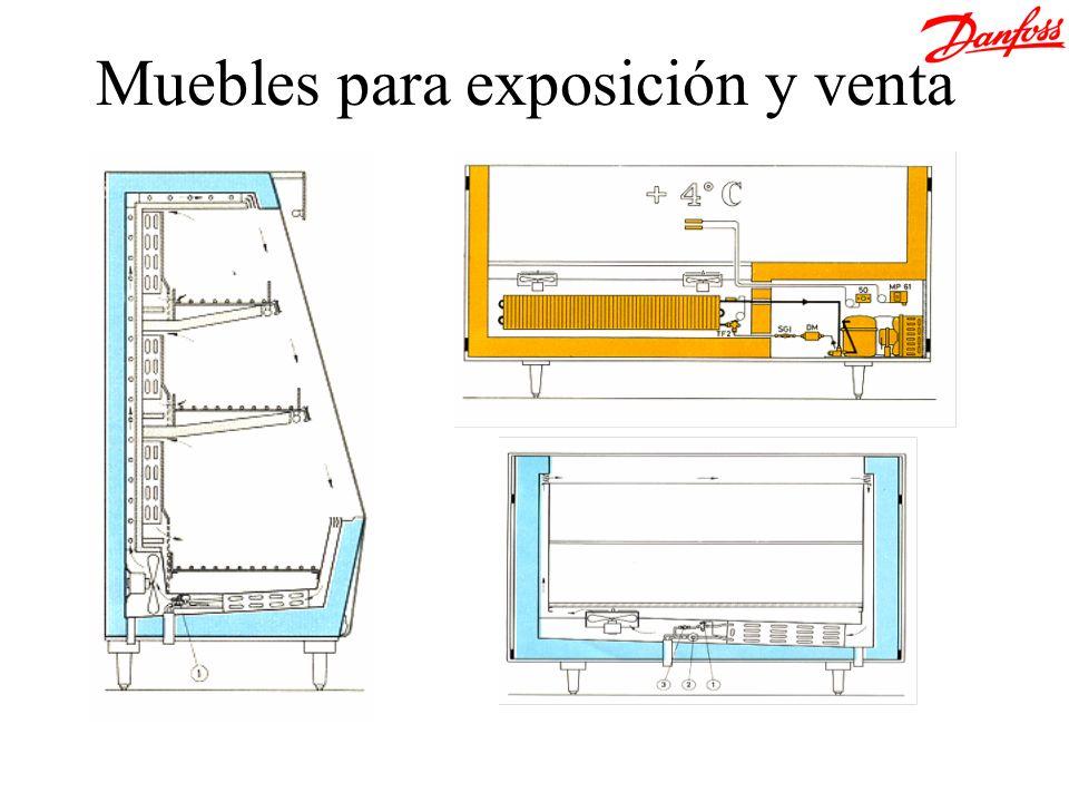Muebles para exposición y venta