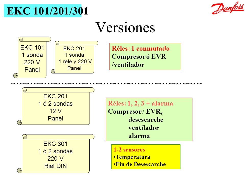 Versiones EKC 101/201/301 Réles: 1 conmutado