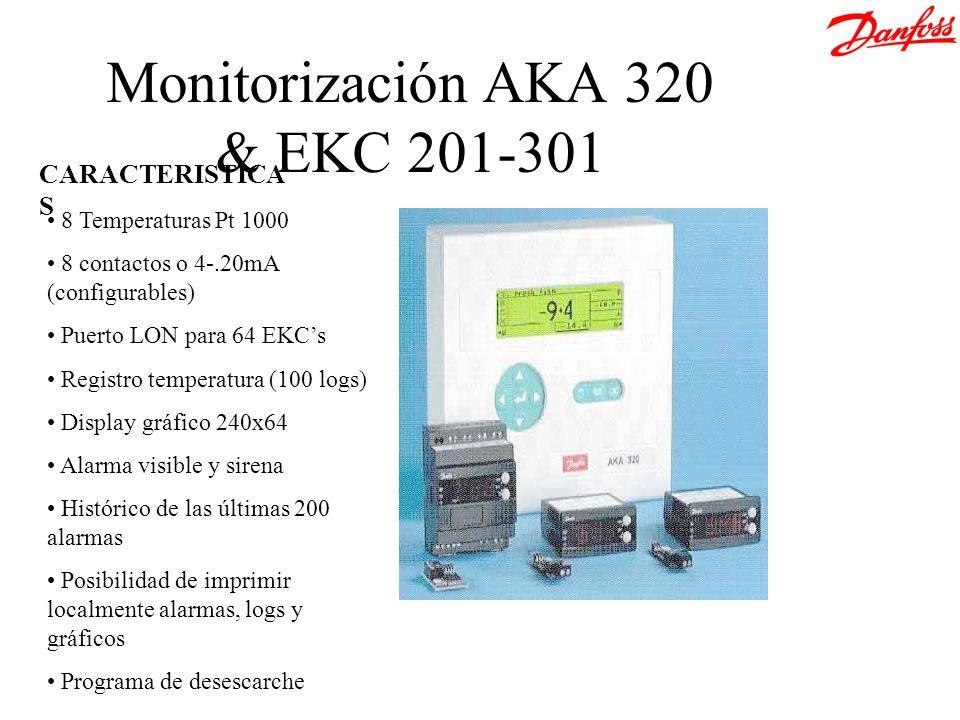 Monitorización AKA 320 & EKC 201-301