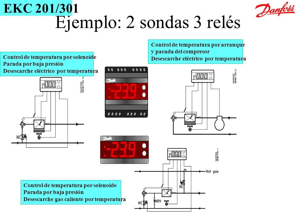 Ejemplo: 2 sondas 3 relés EKC 201/301 2