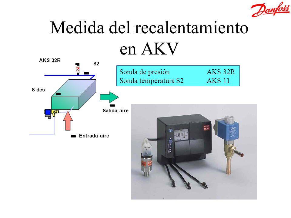 Medida del recalentamiento en AKV