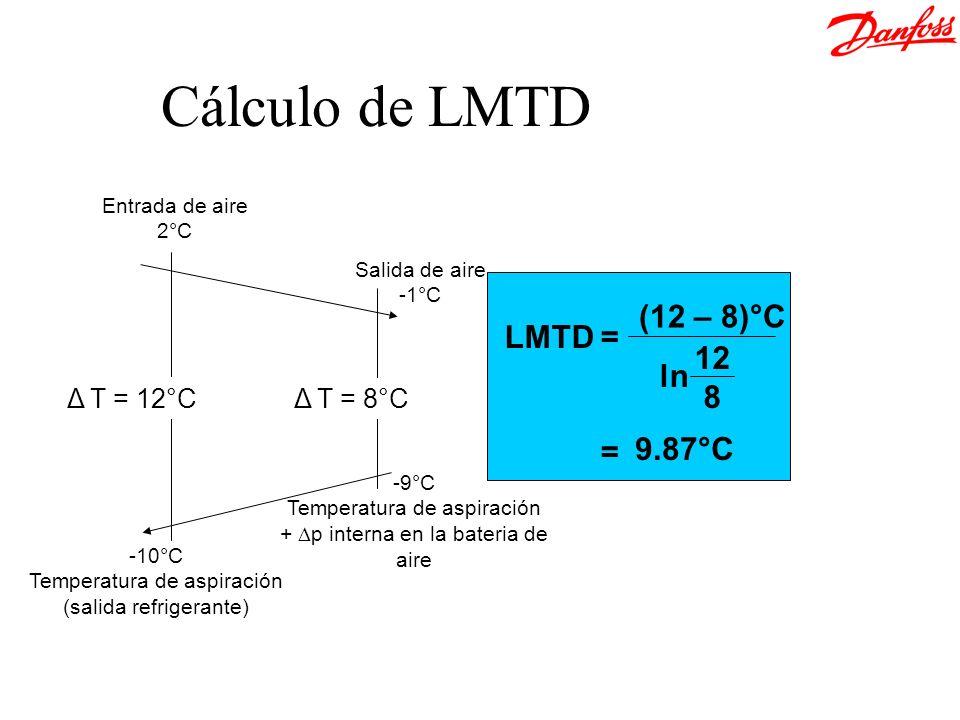 Cálculo de LMTD (12 – 8)°C LMTD = 12 ln 8 = 9.87°C Δ T = 12°C