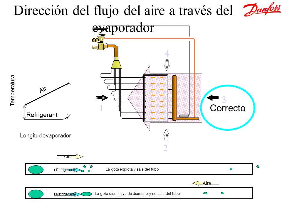 Dirección del flujo del aire a través del evaporador