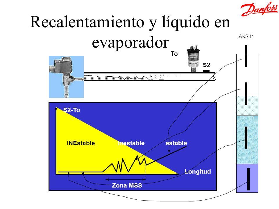 Recalentamiento y líquido en evaporador
