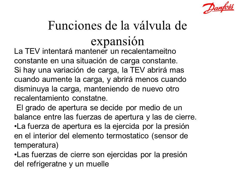 Funciones de la válvula de expansión