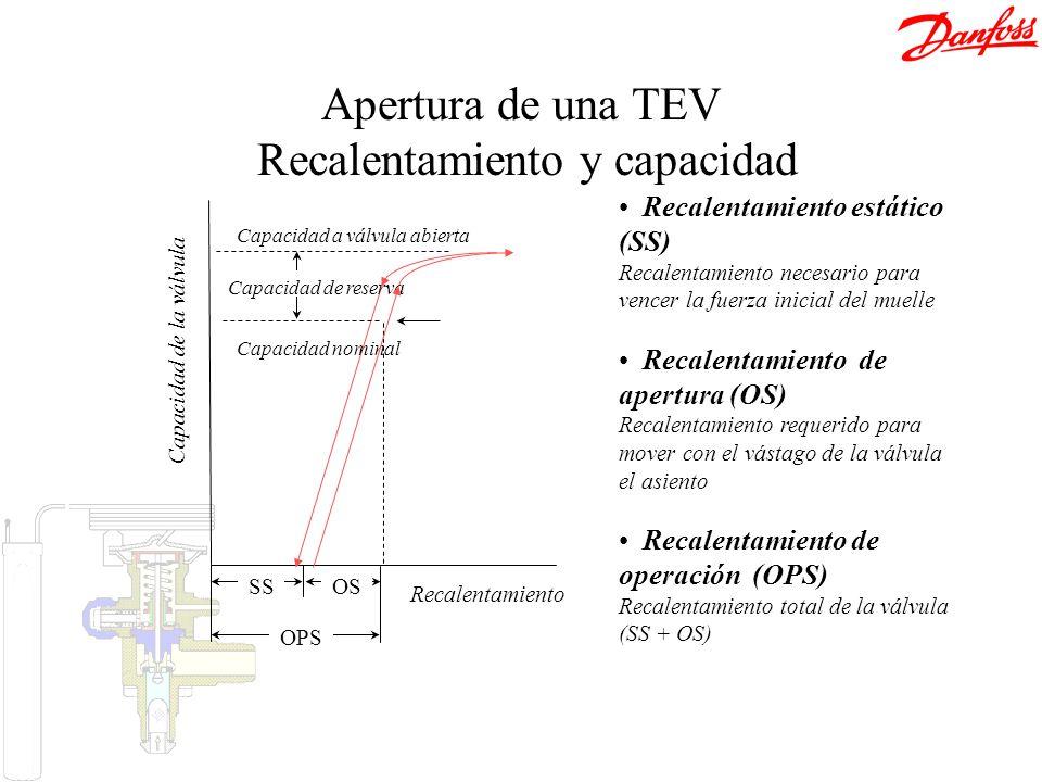 Apertura de una TEV Recalentamiento y capacidad