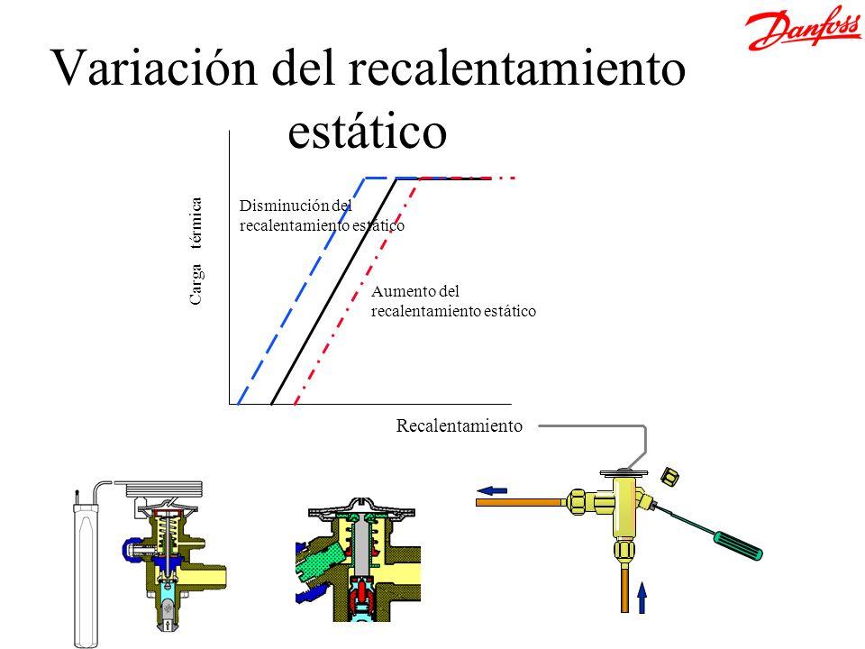Variación del recalentamiento estático