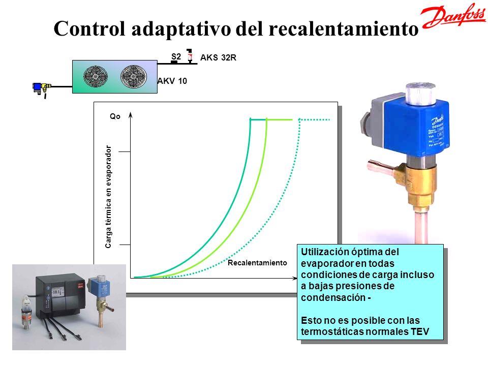 Control adaptativo del recalentamiento