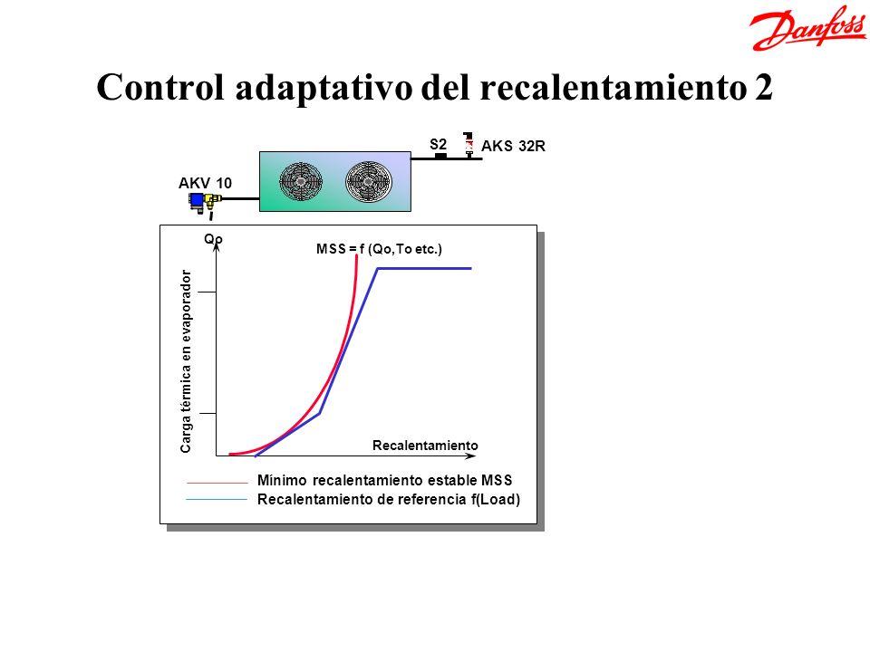 Control adaptativo del recalentamiento 2