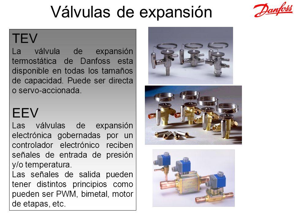 Válvulas de expansión TEV EEV