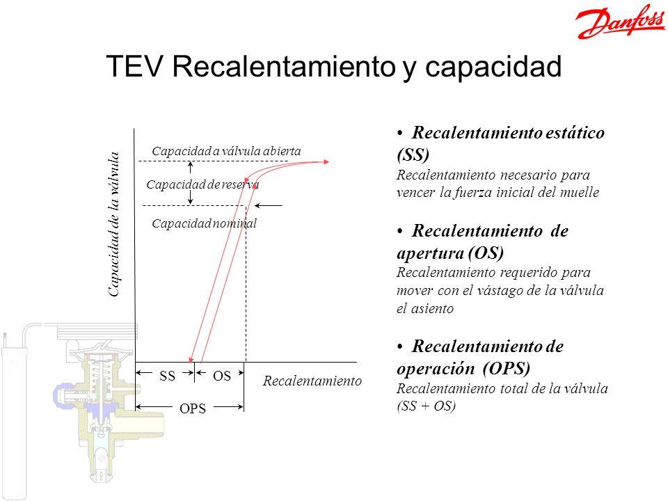 TEV Recalentamiento y capacidad