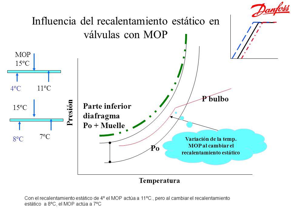 Variación de la temp. MOP al cambiar el recalentamiento estático