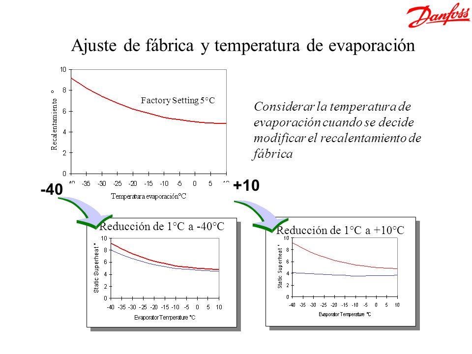Ajuste de fábrica y temperatura de evaporación