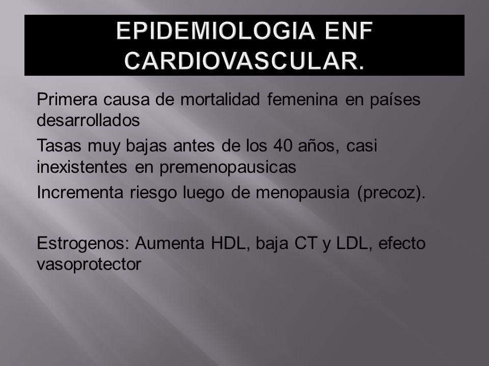 EPIDEMIOLOGIA ENF CARDIOVASCULAR.